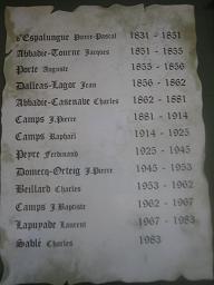 liste de maire 2